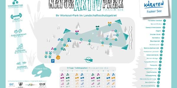 Übersichtsplan NaturAktivPark Faaker See