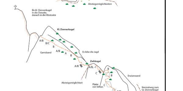 Topo Intersport Klettersteig