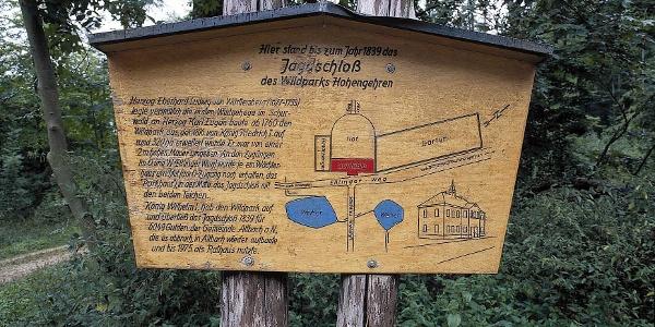 Schild zum alten Jagdschloss