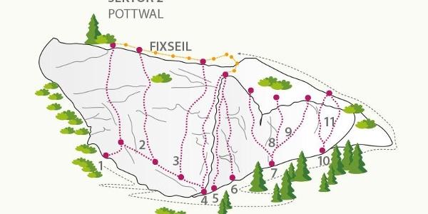 Klettergarten Simmering