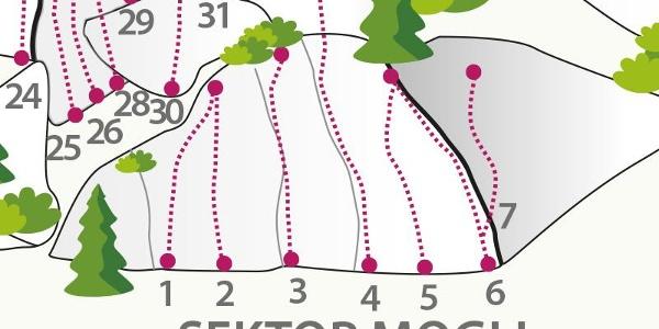 Klettergarten Oetz Sektor Mogli