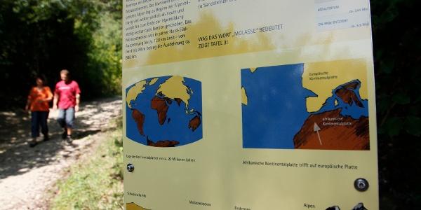 Auf dem geologischen Lehrpfad