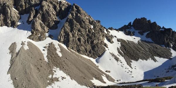 Blick auf den Mindelheimer Klettersteig