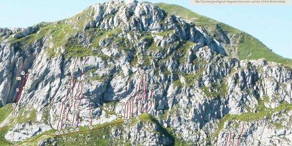 Klettergarten Gruoben, Tilisunafürggli