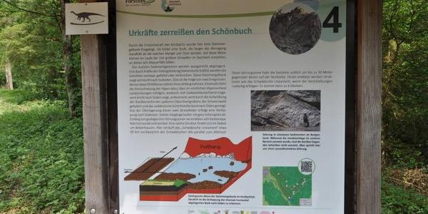 Schautafel geologischer Lehrpfad