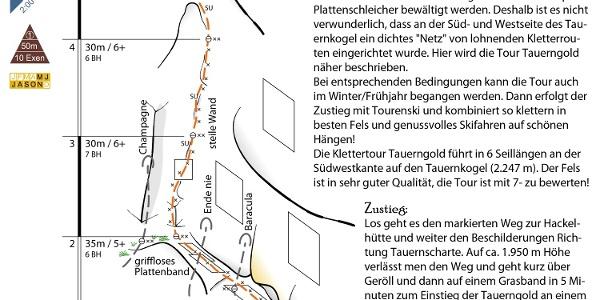 Tauerngold - Topo der Klettertour am Tauernkogel (Tennengebirge)