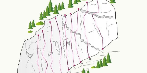 Klettergarten Haiming