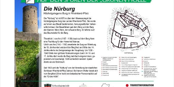 Infotafel Nürburg