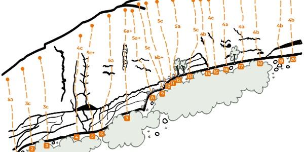 Climbing Belvedere - Nago
