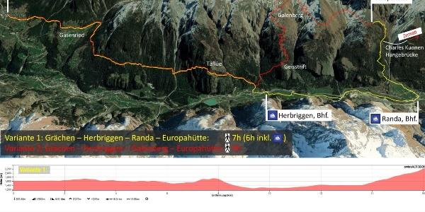 Variantes de la première section de l'Europaweg
