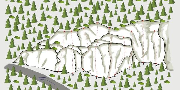 1. WIDIs Route - 4c, 2. Wolf - 4a, 3. Dohle - 4a, 4. Gams - 5b, 5. Wilde Maus - 6a, 6. Bär - 4a, 7. Dachs - 4c, 8. Fuchs - 5b, 9. Hase 5a