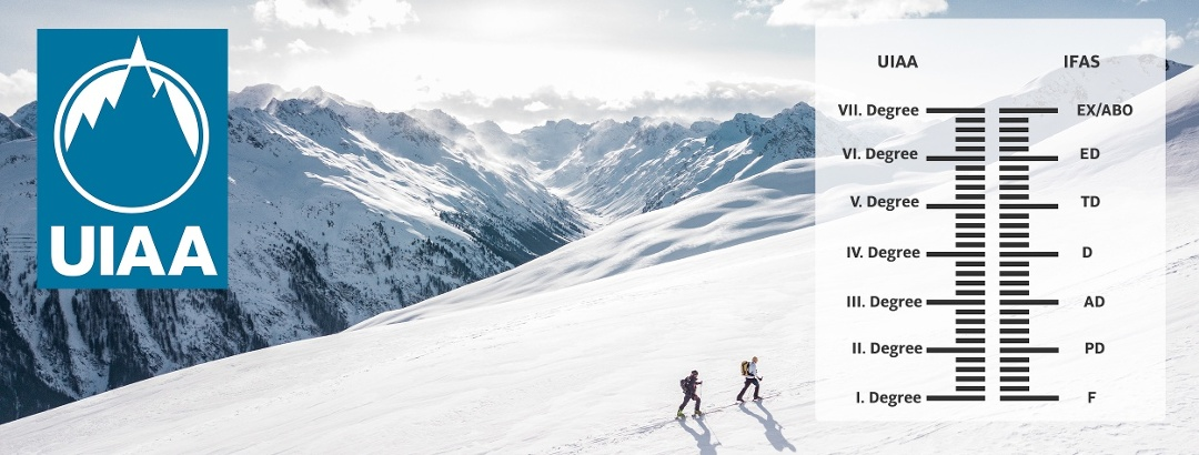 The difficulty of alpine tours - UIAA and IFAS