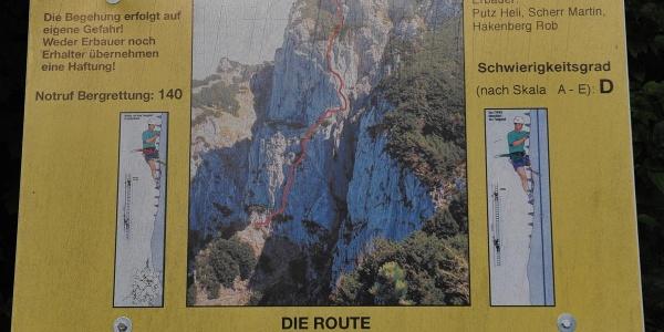 Übersichtstafel am Einstieg Hernlersteig